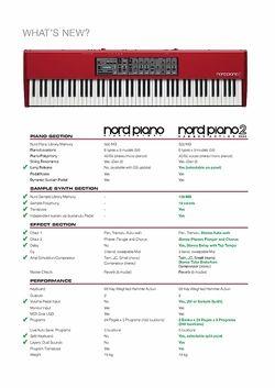 Nord Piano vs Piano2 Comparison