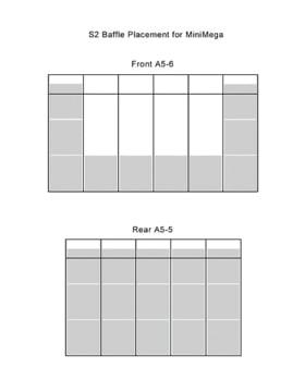 S2 Baffle Placement for MiniMega