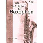 Musikverlag Quickstep Grifftabelle für Saxophon