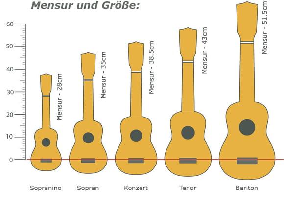 Guitarra Yamaha G